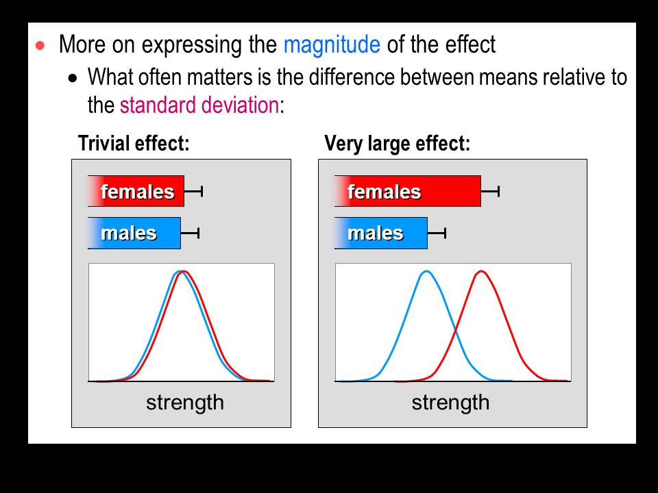 More on expressing the magnitude of the effect What often matters is the difference between means relative to the standard deviation: strength females