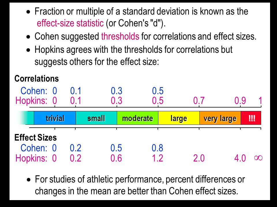 Fraction or multiple of a standard deviation is known as the effect-size statistic (or Cohen's