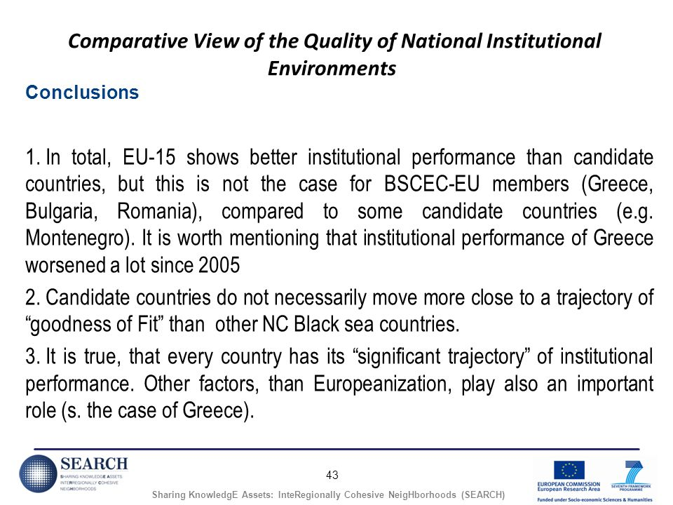 43 Sharing KnowledgE Assets: InteRegionally Cohesive NeigHborhoods (SEARCH) Comparative View of the Quality of National Institutional Environments Conclusions 1.