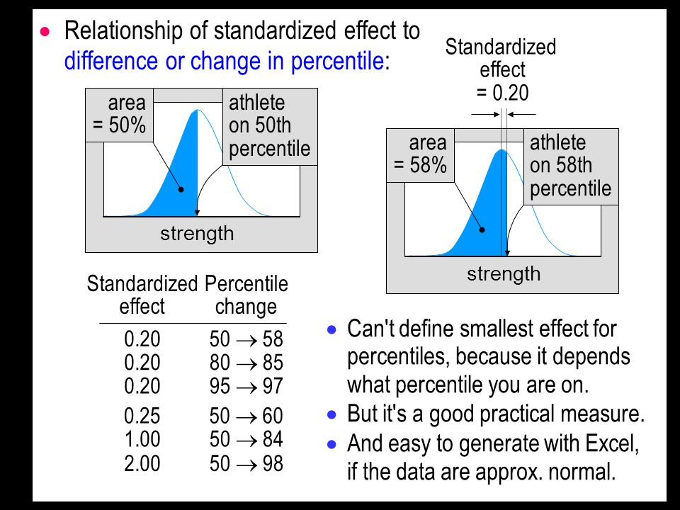 Relationship of standardized effect to difference or change in percentile: strength area = 50% athlete on 50th percentile strength Standardized effect = 0.20 athlete on 58th percentile area = 58% 0.20 80 85 0.20 95 97 1.00 50 84 2.00 50 98 Standardized effect 0.20 Percentile change 50 58 0.25 50 60 Can t define smallest effect for percentiles, because it depends what percentile you are on.