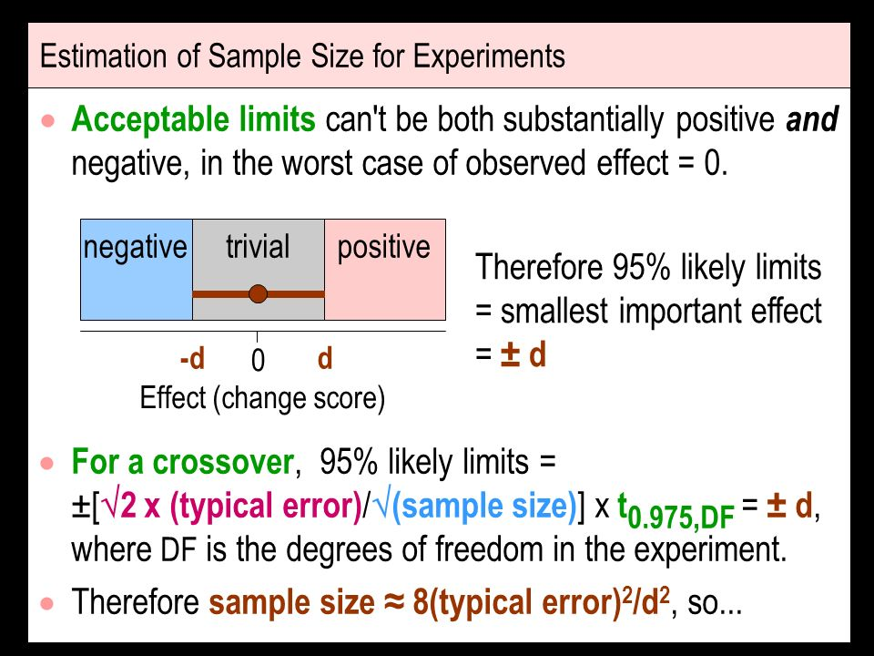 Acceptable limits can t be both substantially positive and negative, in the worst case of observed effect = 0.