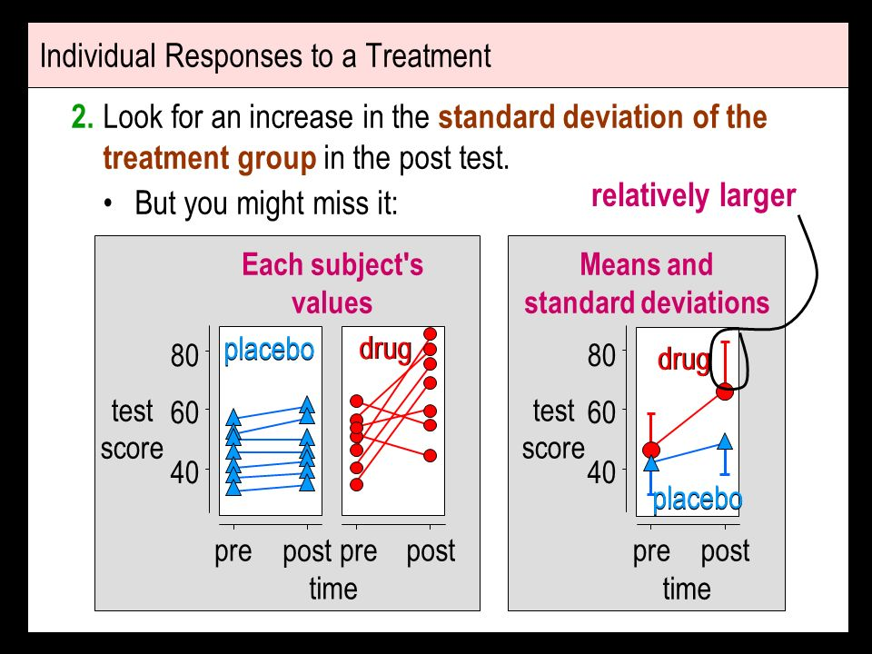 Individual Responses to a Treatment 2.