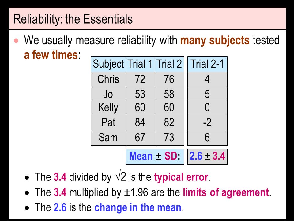 Reliability: the Essentials We usually measure reliability with many subjects tested a few times : Chris Subject 7672 Trial 2Trial 1 4 Trial 2-1 The 3.4 divided by 2 is the typical error.