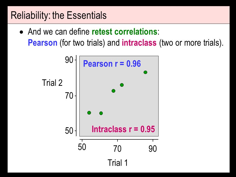 Reliability: the Essentials And we can define retest correlations : Pearson (for two trials) and intraclass (two or more trials).