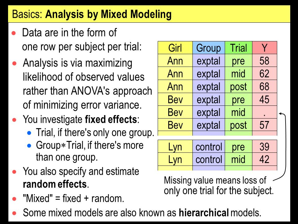 Basics: Analysis by Mixed Modeling Data are in the form of one row per subject per trial: GirlGroupTrialY Annexptalpre58 Annexptalmid62 Annexptalpost6