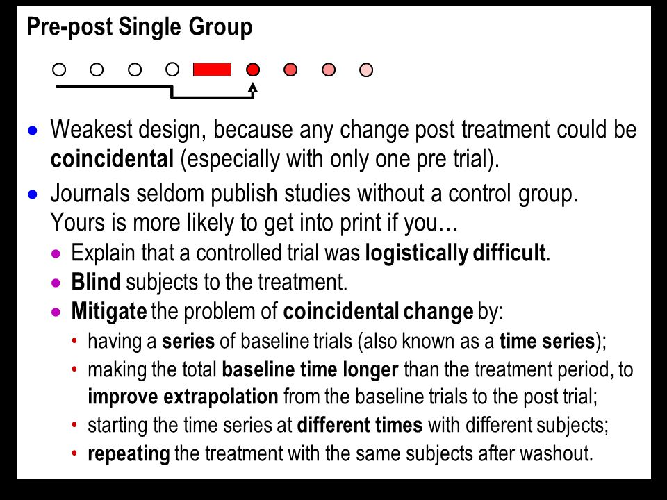 Pre-post Single Group Weakest design, because any change post treatment could be coincidental (especially with only one pre trial).