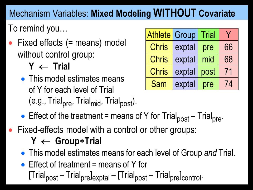 Mechanism Variables: Mixed Modeling WITHOUT Covariate To remind you… Fixed effects (= means) model without control group: Y Trial This model estimates means of Y for each level of Trial (e.g., Trial pre, Trial mid, Trial post ).