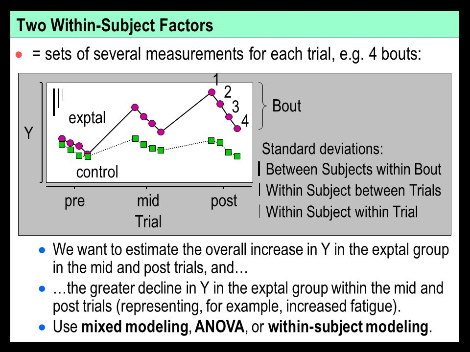 = sets of several measurements for each trial, e.g. 4 bouts: Y pre midpost control Trial exptal Two Within-Subject Factors We want to estimate the ove
