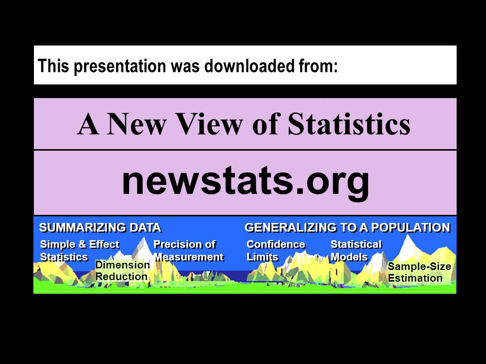 This presentation was downloaded from: A New View of Statistics SUMMARIZING DATA GENERALIZING TO A POPULATION Simple & Effect Statistics Precision of Measurement Precision of Measurement Confidence Limits Statistical Models Statistical Models Dimension Reduction Dimension Reduction Sample-Size Estimation Sample-Size Estimation newstats.org