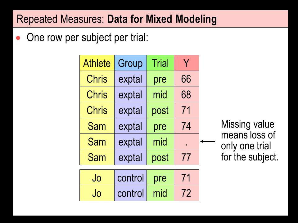 Repeated Measures: Data for Mixed Modeling One row per subject per trial: AthleteGroupTrialY Chrisexptalpre66 Chrisexptalmid68 Chrisexptalpost71 Samexptalpre74 Samexptalmid.