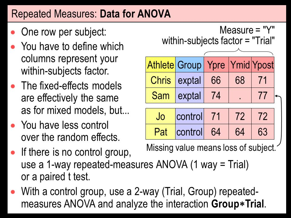 Repeated Measures: Data for ANOVA One row per subject: You have to define which columns represent your within-subjects factor.