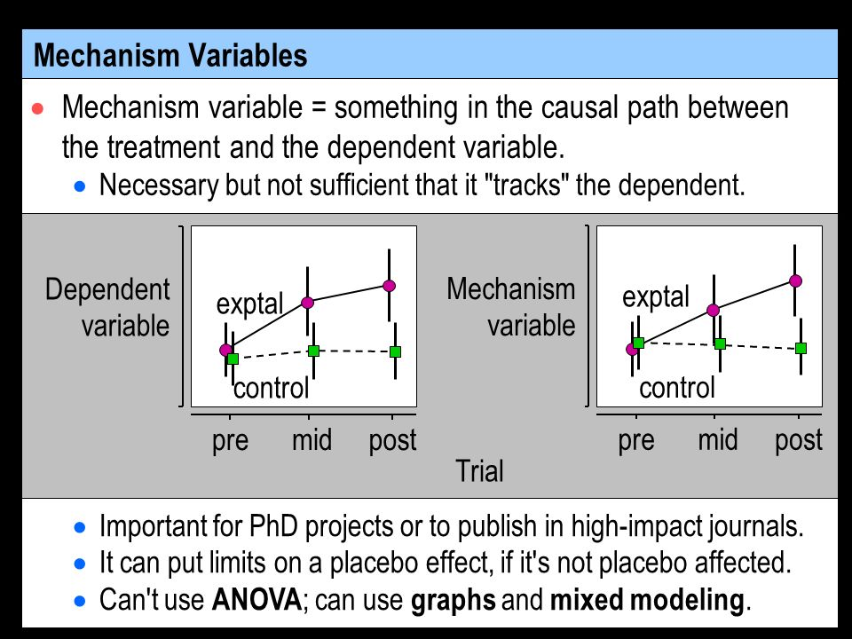 Mechanism Variables Mechanism variable = something in the causal path between the treatment and the dependent variable. Necessary but not sufficient t