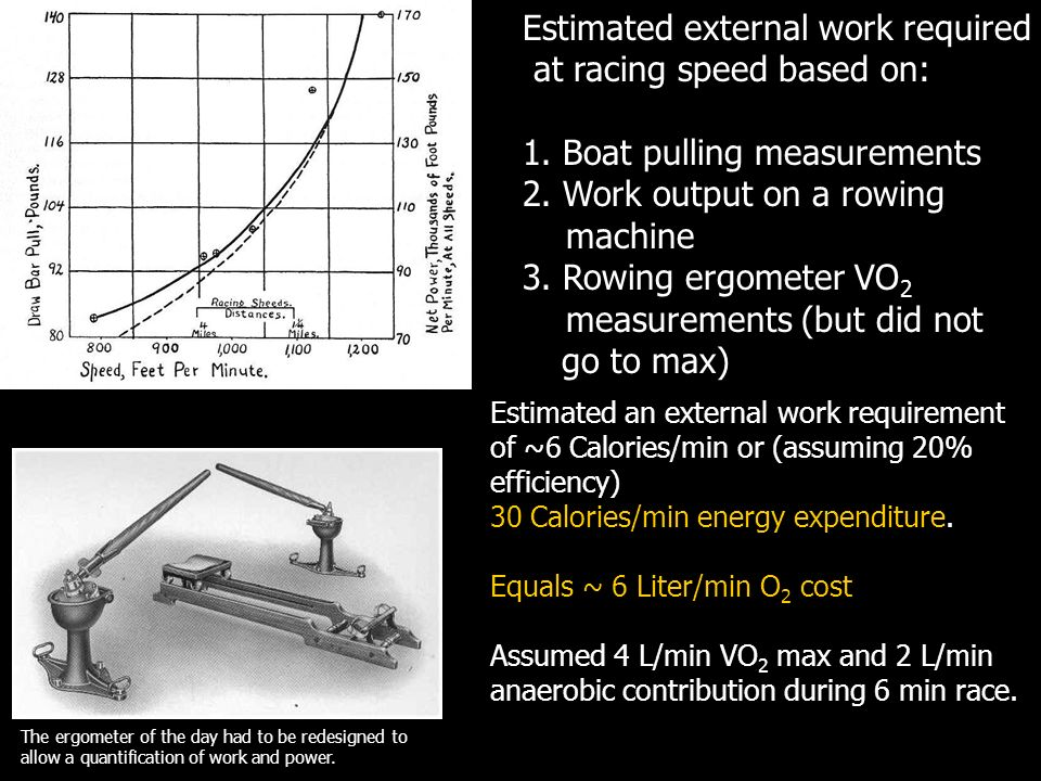 Estimated external work required at racing speed based on: 1.