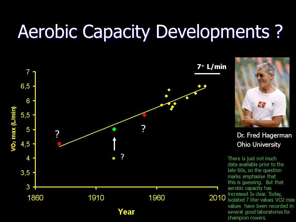 Aerobic Capacity Developments .Dr. Fred Hagerman X .