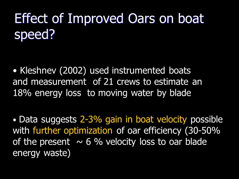 Effect of Improved Oars on boat speed.