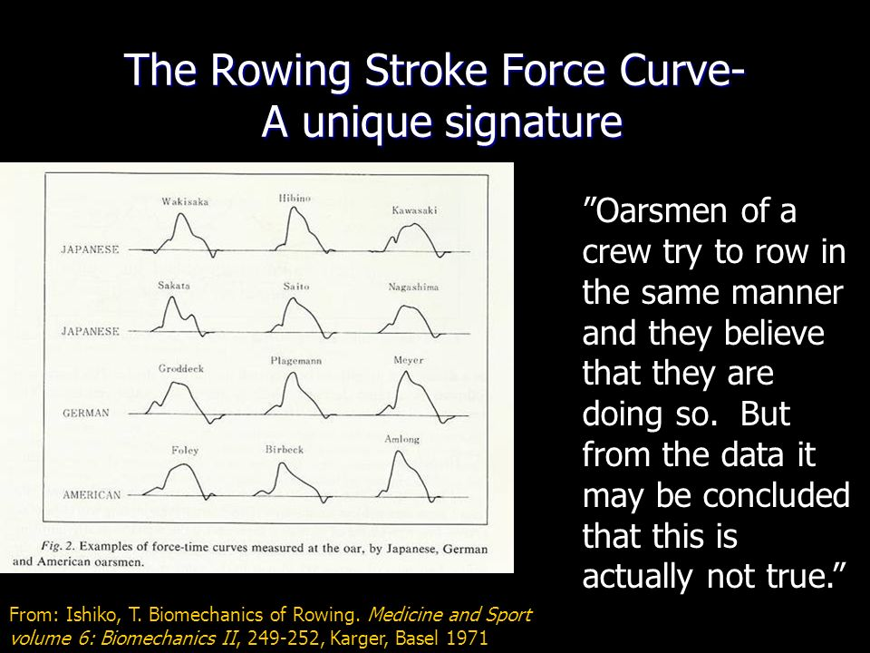 The Rowing Stroke Force Curve- A unique signature From: Ishiko, T.