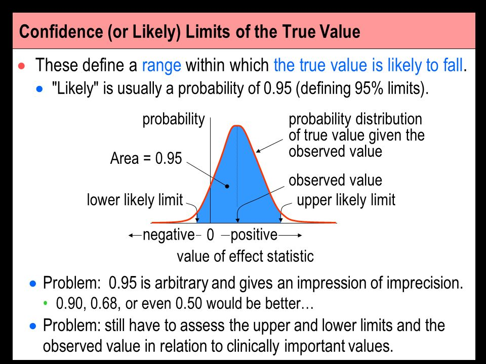 These define a range within which the true value is likely to fall.