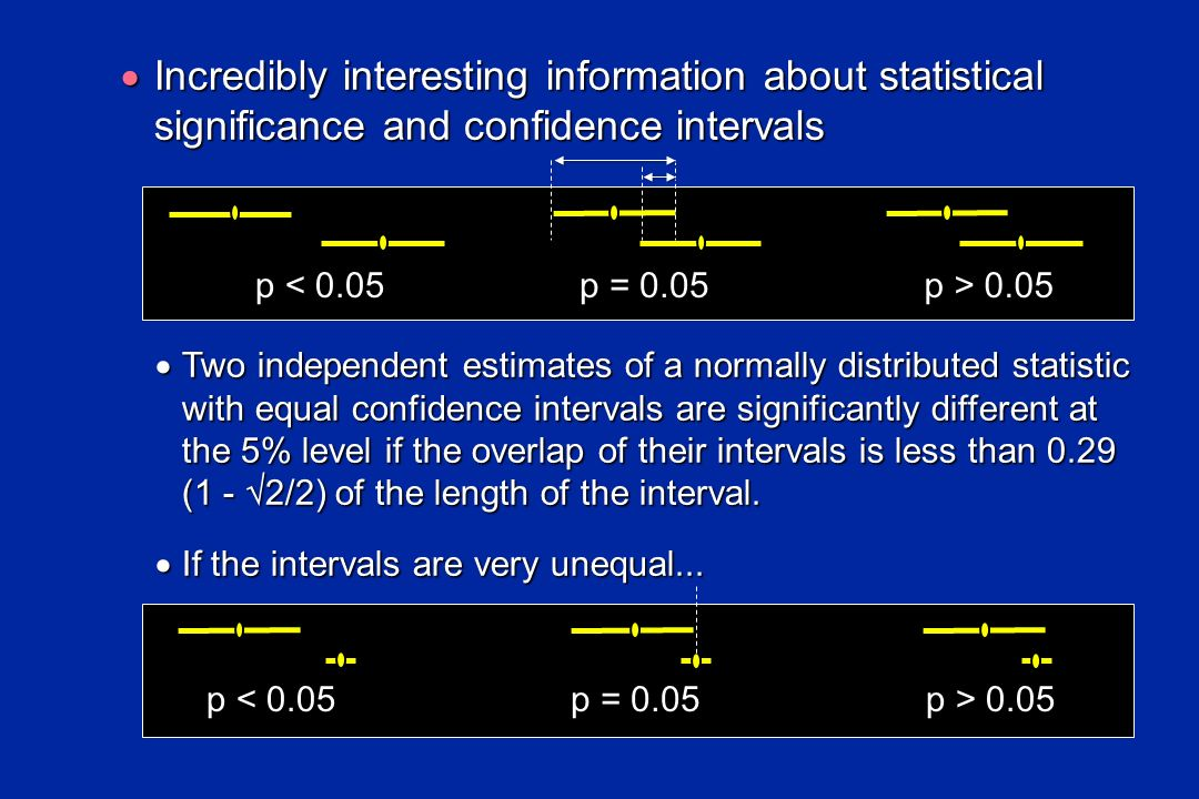Incredibly interesting information about statistical significance and confidence intervals Incredibly interesting information about statistical signif