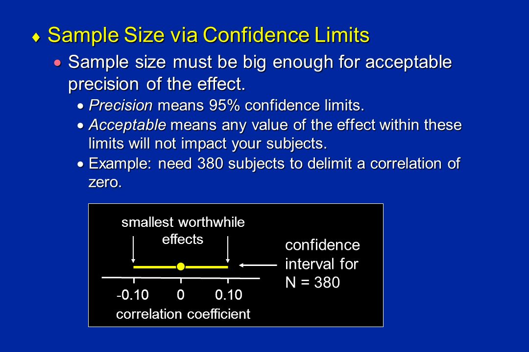 Sample Size via Confidence Limits Sample Size via Confidence Limits Sample size must be big enough for acceptable precision of the effect. Sample size