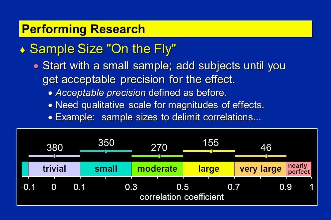 Performing Research Sample Size