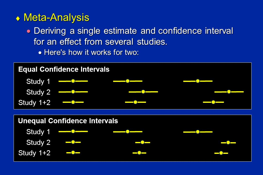 Meta-Analysis Meta-Analysis Deriving a single estimate and confidence interval for an effect from several studies. Deriving a single estimate and conf