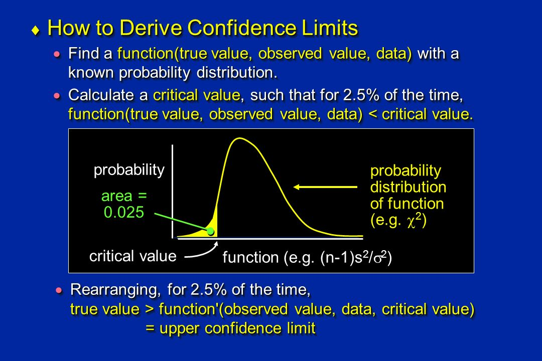 How to Derive Confidence Limits How to Derive Confidence Limits Find a function(true value, observed value, data) with a known probability distributio