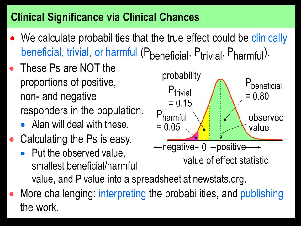 We calculate probabilities that the true effect could be clinically beneficial, trivial, or harmful (P beneficial, P trivial, P harmful ).
