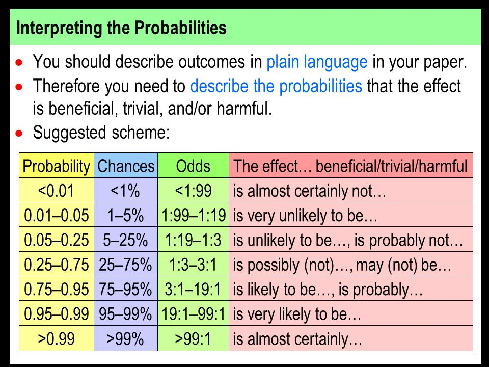 You should describe outcomes in plain language in your paper.