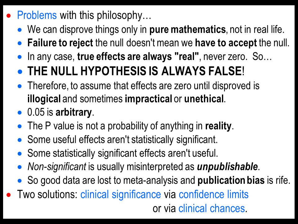 Problems with this philosophy… We can disprove things only in pure mathematics, not in real life.