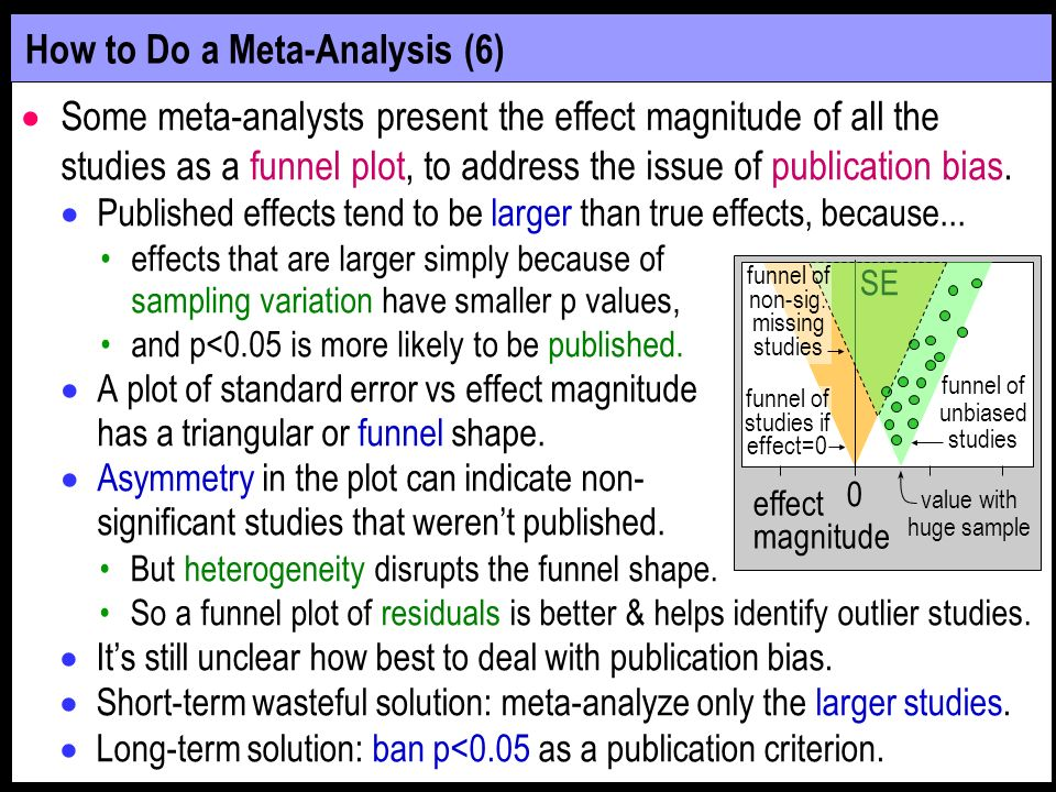Main Points Meta-analysis is a statistical literature review of magnitude of an effect.