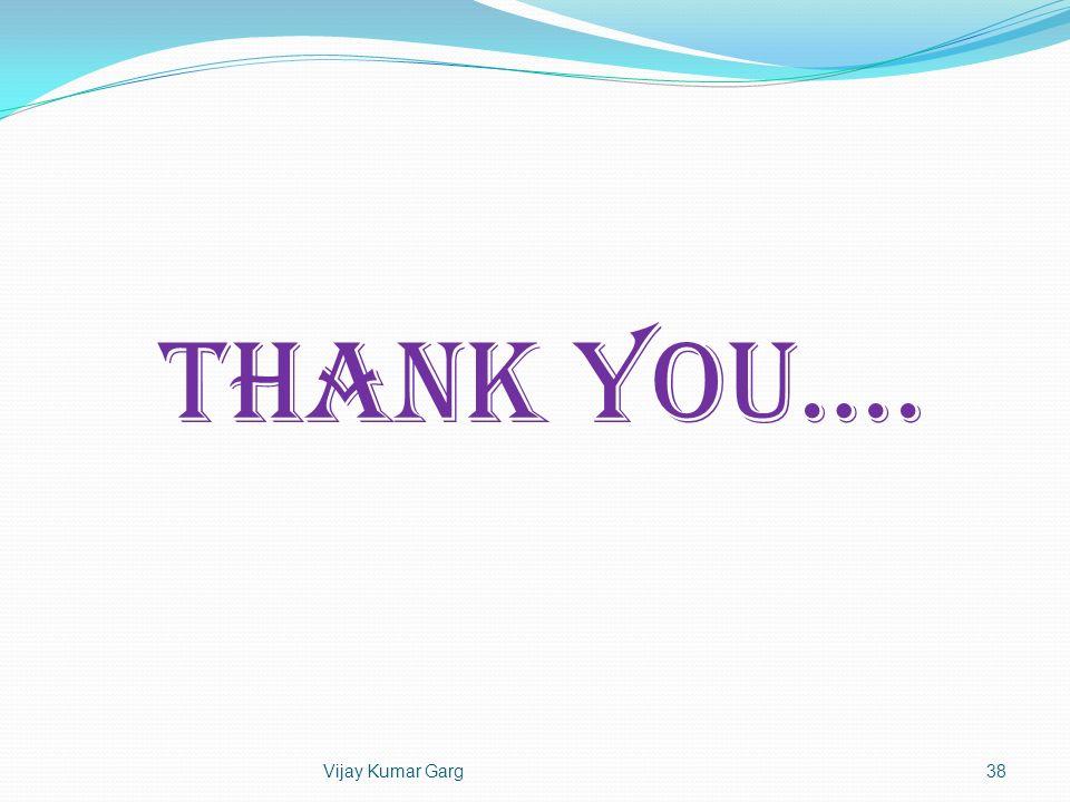 Vijay Kumar Garg38 THANK YOU….