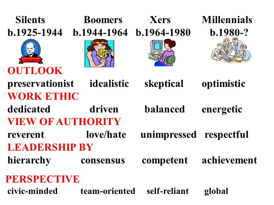 Silents Boomers Xers Millennials b.1925-1944 b.1944-1964 b.1964-1980 b.1980-.