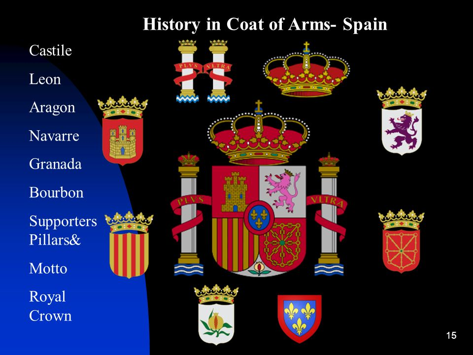 15 History in Coat of Arms- Spain Castile Leon Aragon Navarre Granada Bourbon Supporters Pillars& Motto Royal Crown