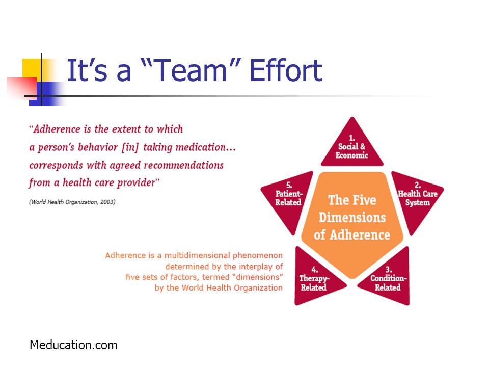 Its a Team Effort Meducation.com