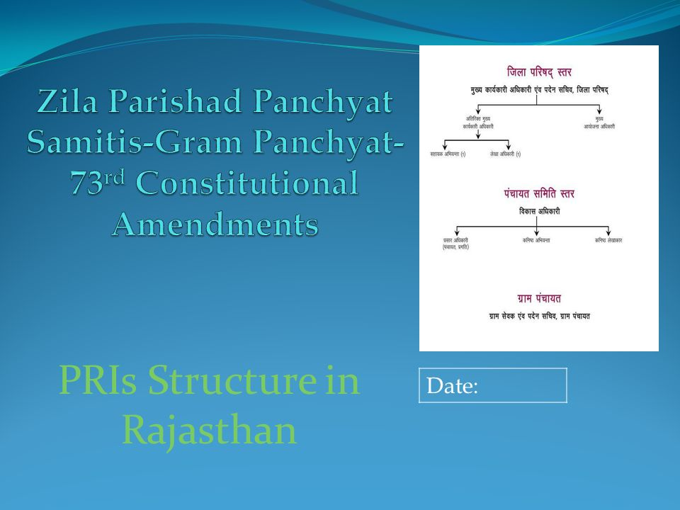 PRIs Structure in Rajasthan Date: