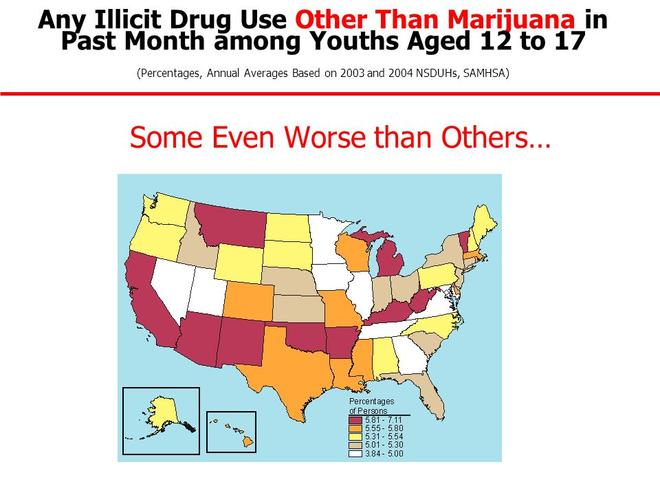 Any Illicit Drug Use Other Than Marijuana in Past Month among Youths Aged 12 to 17 (Percentages, Annual Averages Based on 2003 and 2004 NSDUHs, SAMHSA