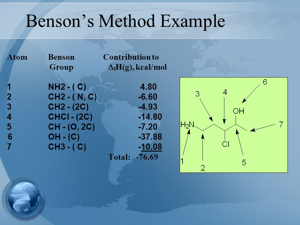 Bensons Method Example Atom Benson Contribution to Group f H(g), kcal/mol 1NH2 - ( C) 4.80 2CH2 - ( N, C)-6.60 3CH2 - (2C)-4.93 4CHCl - (2C)-14.80 5CH - (O, 2C)-7.20 6OH - (C)-37.88 7CH3 - ( C)-10.08 Total: -76.69