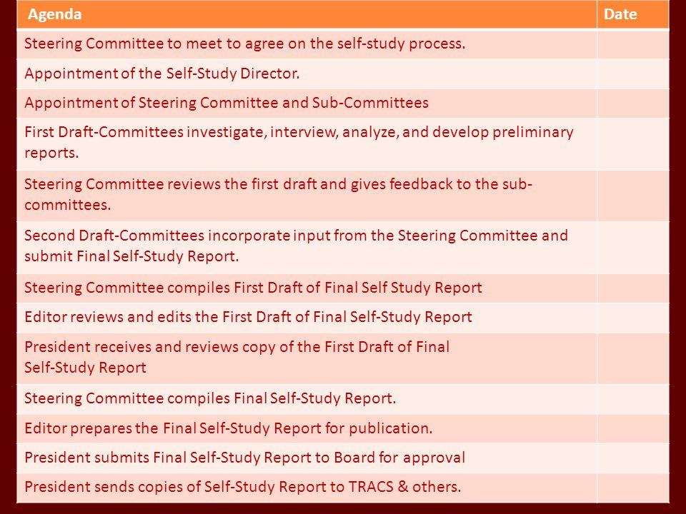 AgendaDate Steering Committee to meet to agree on the self-study process. Appointment of the Self-Study Director. Appointment of Steering Committee an