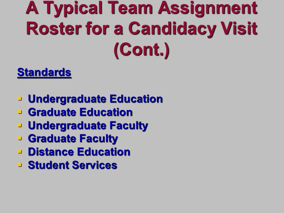 A Typical Team Assignment Roster for a Candidacy Visit (Cont.) Standards Undergraduate Education Undergraduate Education Graduate Education Graduate Education Undergraduate Faculty Undergraduate Faculty Graduate Faculty Graduate Faculty Distance Education Distance Education Student Services Student Services