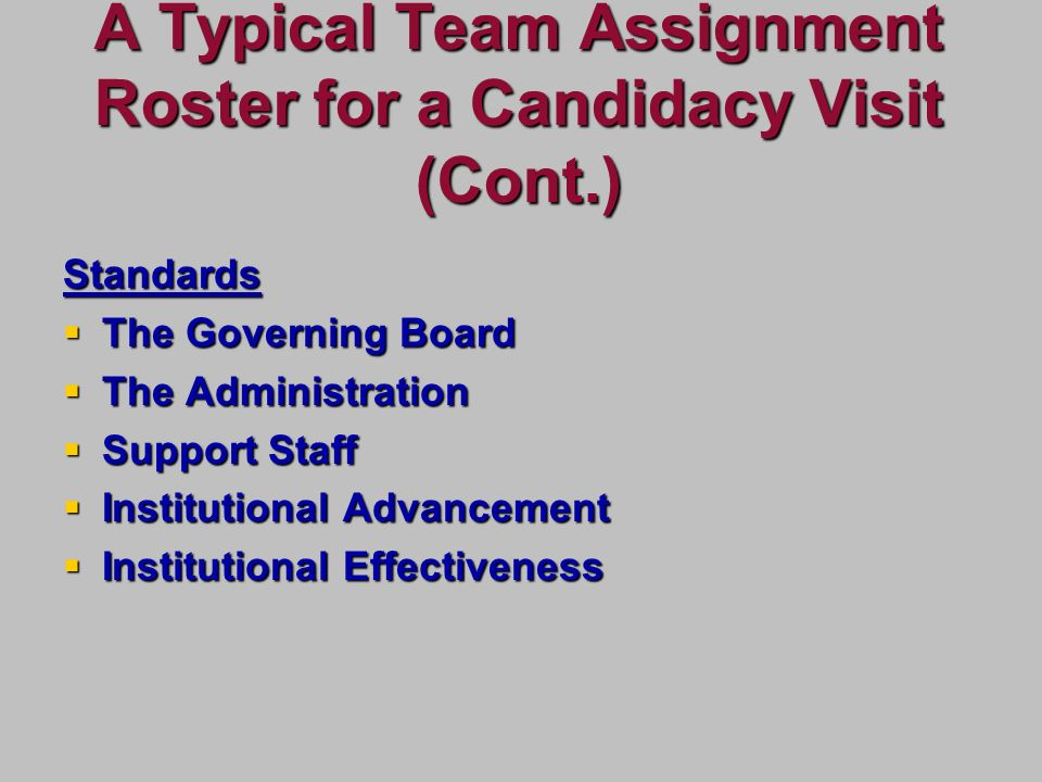 A Typical Team Assignment Roster for a Candidacy Visit (Cont.) Standards The Governing Board The Governing Board The Administration The Administration Support Staff Support Staff Institutional Advancement Institutional Advancement Institutional Effectiveness Institutional Effectiveness