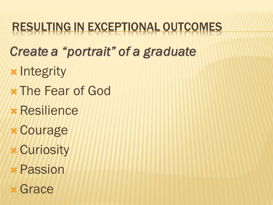 Create a portrait of a graduate Integrity The Fear of God Resilience Courage Curiosity Passion Grace