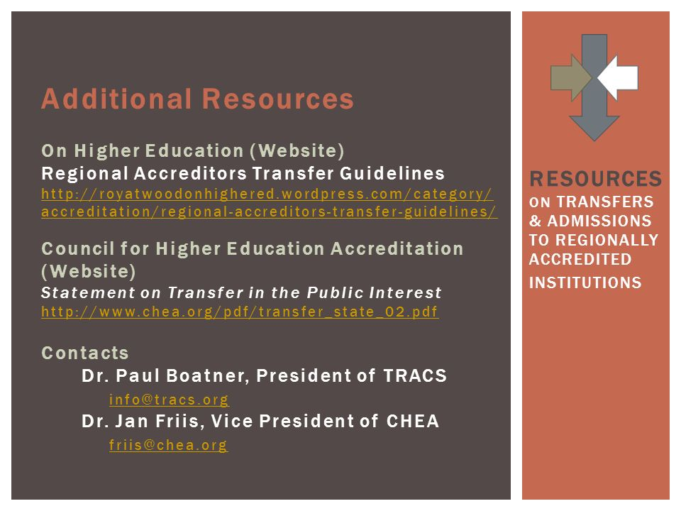 RESOURCES ON TRANSFERS & ADMISSIONS TO REGIONALLY ACCREDITED INSTITUTIONS Additional Resources On Higher Education (Website) Regional Accreditors Transfer Guidelines http://royatwoodonhighered.wordpress.com/category/ accreditation/regional-accreditors-transfer-guidelines/ Council for Higher Education Accreditation (Website) Statement on Transfer in the Public Interest http://www.chea.org/pdf/transfer_state_02.pdf Contacts Dr.