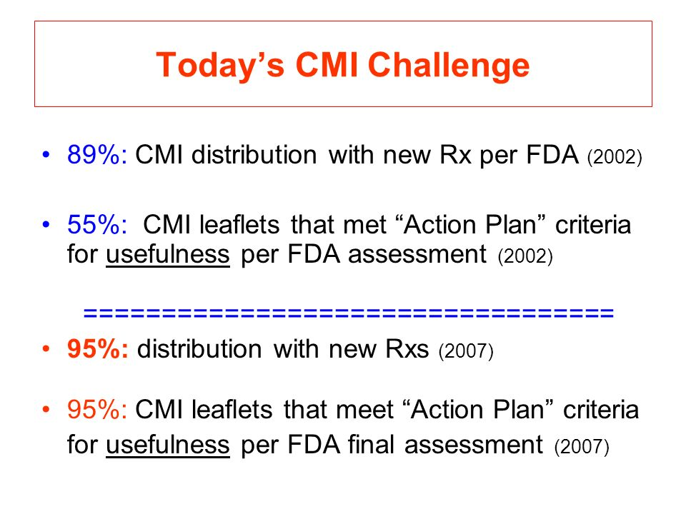 CMI – Questions to Ponder What impact will introduction of FDAs Patient Information Sheets (PIS) have: -On stakeholders (publishers, systems vendors, pharmacies, pharmacists).