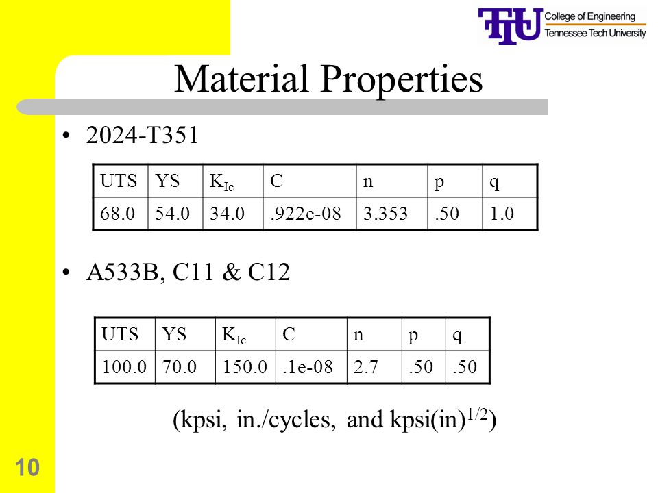 10 Material Properties 2024-T351 A533B, C11 & C12 (kpsi, in./cycles, and kpsi(in) 1/2 ) UTSYSK Ic Cnpq 68.054.034.0.922e-083.353.501.0 UTSYSK Ic Cnpq 100.070.0150.0.1e-082.7.50