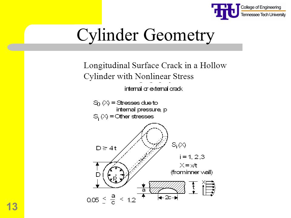 13 Cylinder Geometry Longitudinal Surface Crack in a Hollow Cylinder with Nonlinear Stress