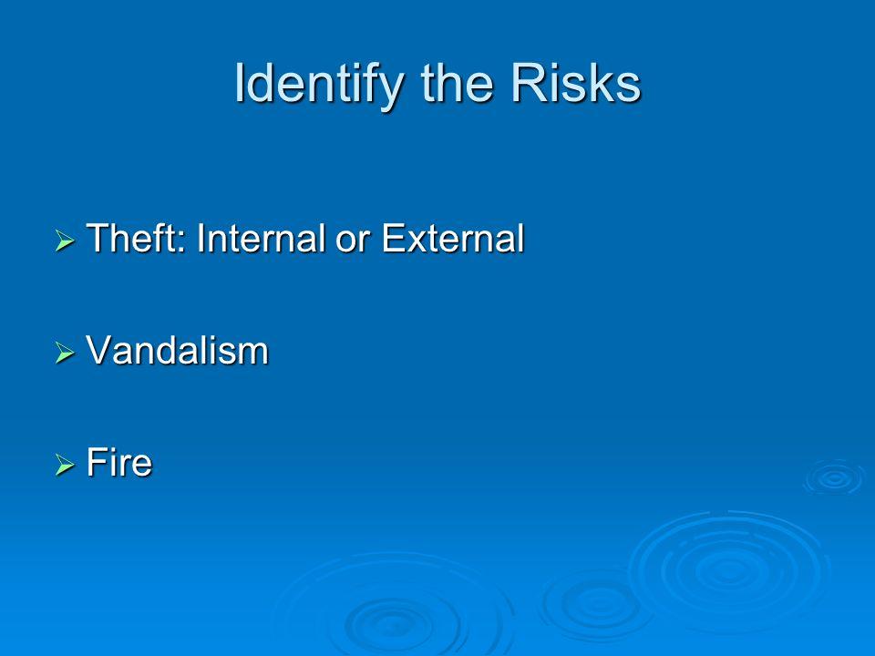 Identify the Risks Theft: Internal or External Theft: Internal or External Vandalism Vandalism Fire Fire