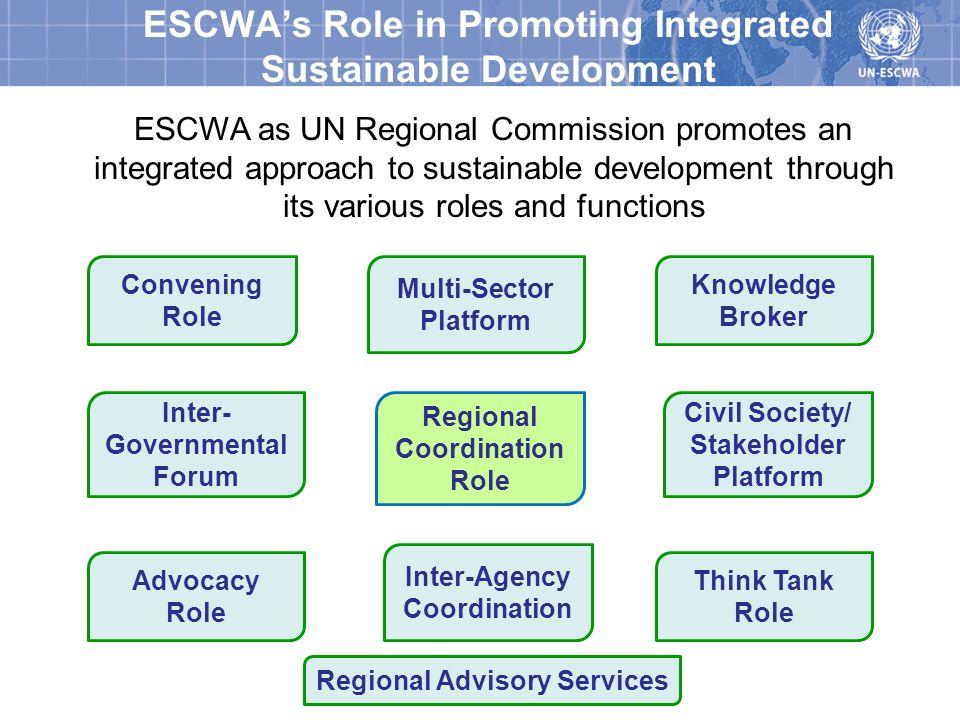 Example: Macro-Economic Modeling The ESCWA Regional Macro-Econometric Model aims to: Simulate impacts of budgetary and monetary policies.