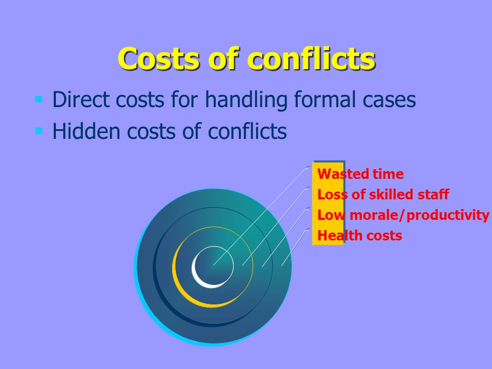 Costs of conflicts Direct costs for handling formal cases Hidden costs of conflicts Wasted time Loss of skilled staff Low morale/productivity Health costs