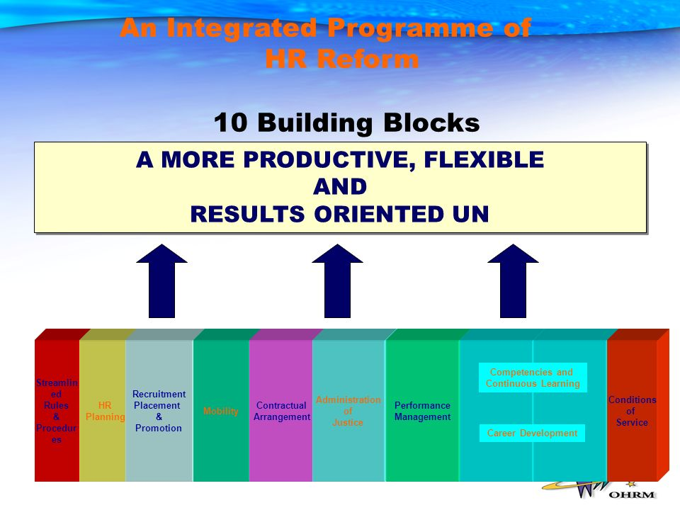 An Integrated Programme of HR Reform 10 Building Blocks A MORE PRODUCTIVE, FLEXIBLE AND RESULTS ORIENTED UN A MORE PRODUCTIVE, FLEXIBLE AND RESULTS ORIENTED UN Streamlin ed Rules & Procedur es HR Planning Recruitment Placement & Promotion Mobility Contractual Arrangement Administration of Justice Performance Management Competencies and Continuous Learning Career Development Conditions of Service