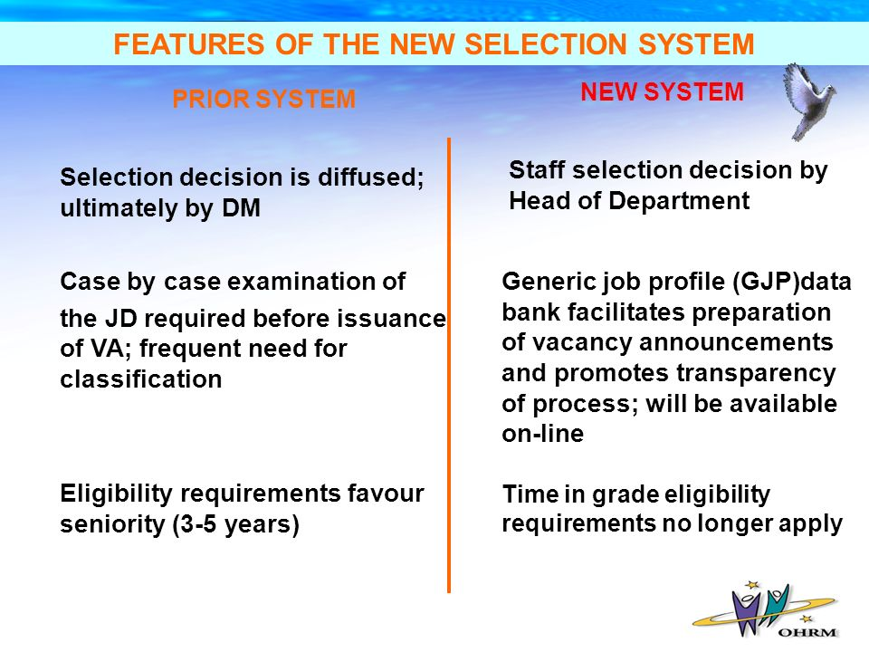 FEATURES OF THE NEW SELECTION SYSTEM NEW SYSTEM Generic job profile (GJP)data bank facilitates preparation of vacancy announcements and promotes transparency of process; will be available on-line Staff selection decision by Head of Department Time in grade eligibility requirements no longer apply PRIOR SYSTEM Case by case examination of the JD required before issuance of VA; frequent need for classification Selection decision is diffused; ultimately by DM Eligibility requirements favour seniority (3-5 years)